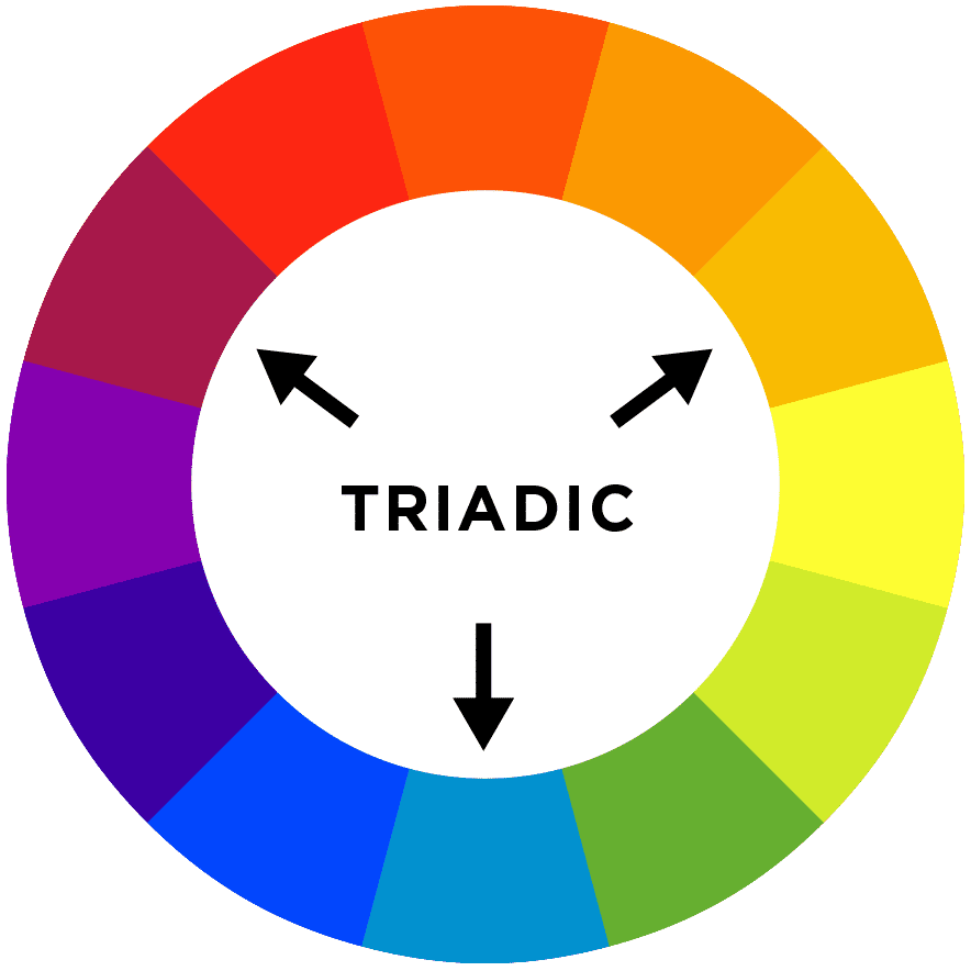 Colorwheel: triadic