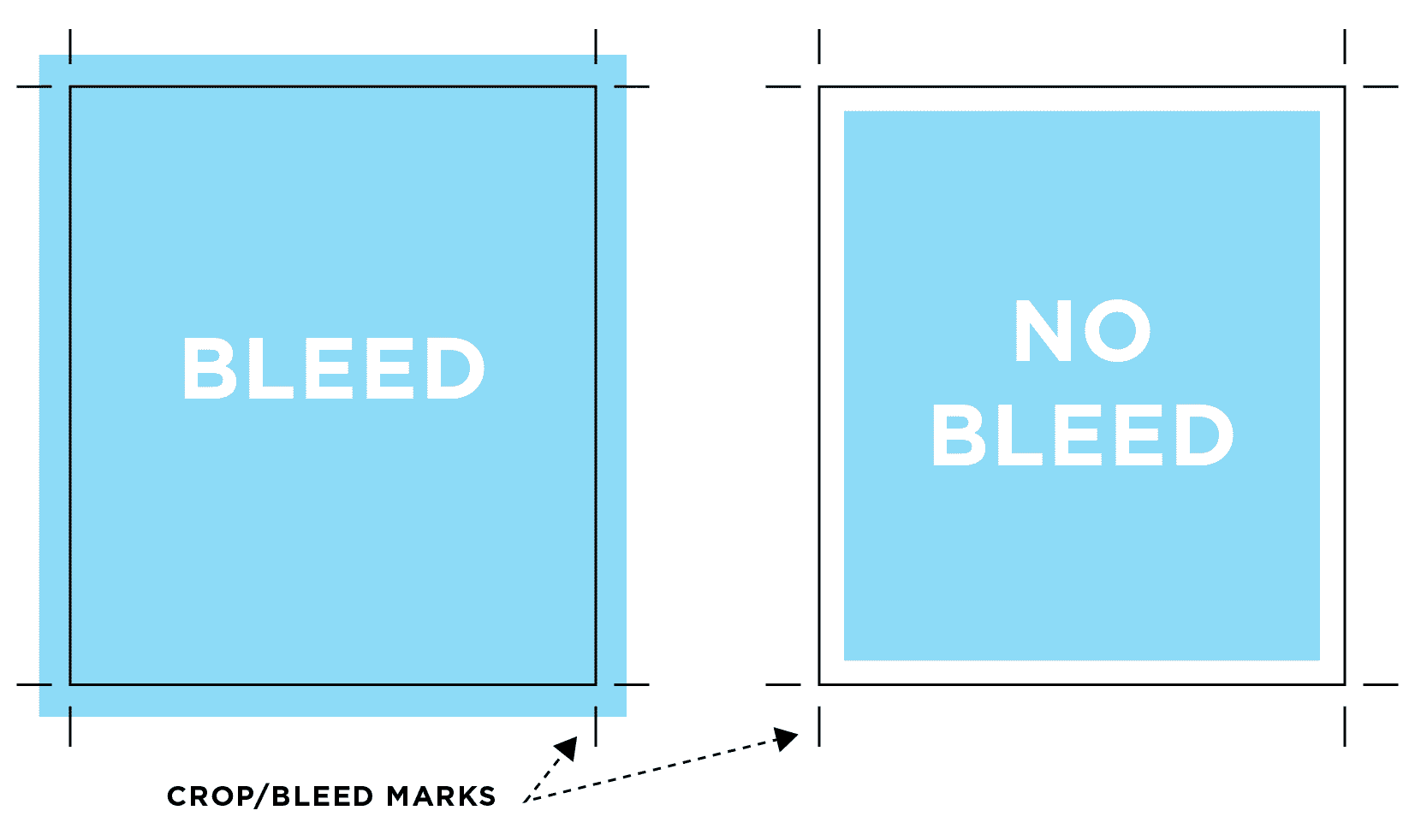 Bleed and crop marks for professional printing
