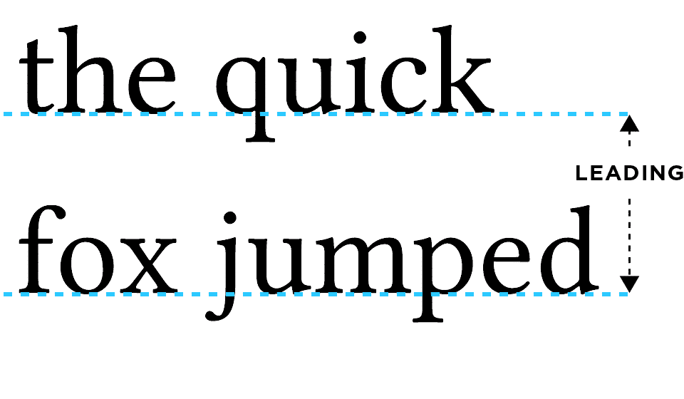 Leading between lines of text